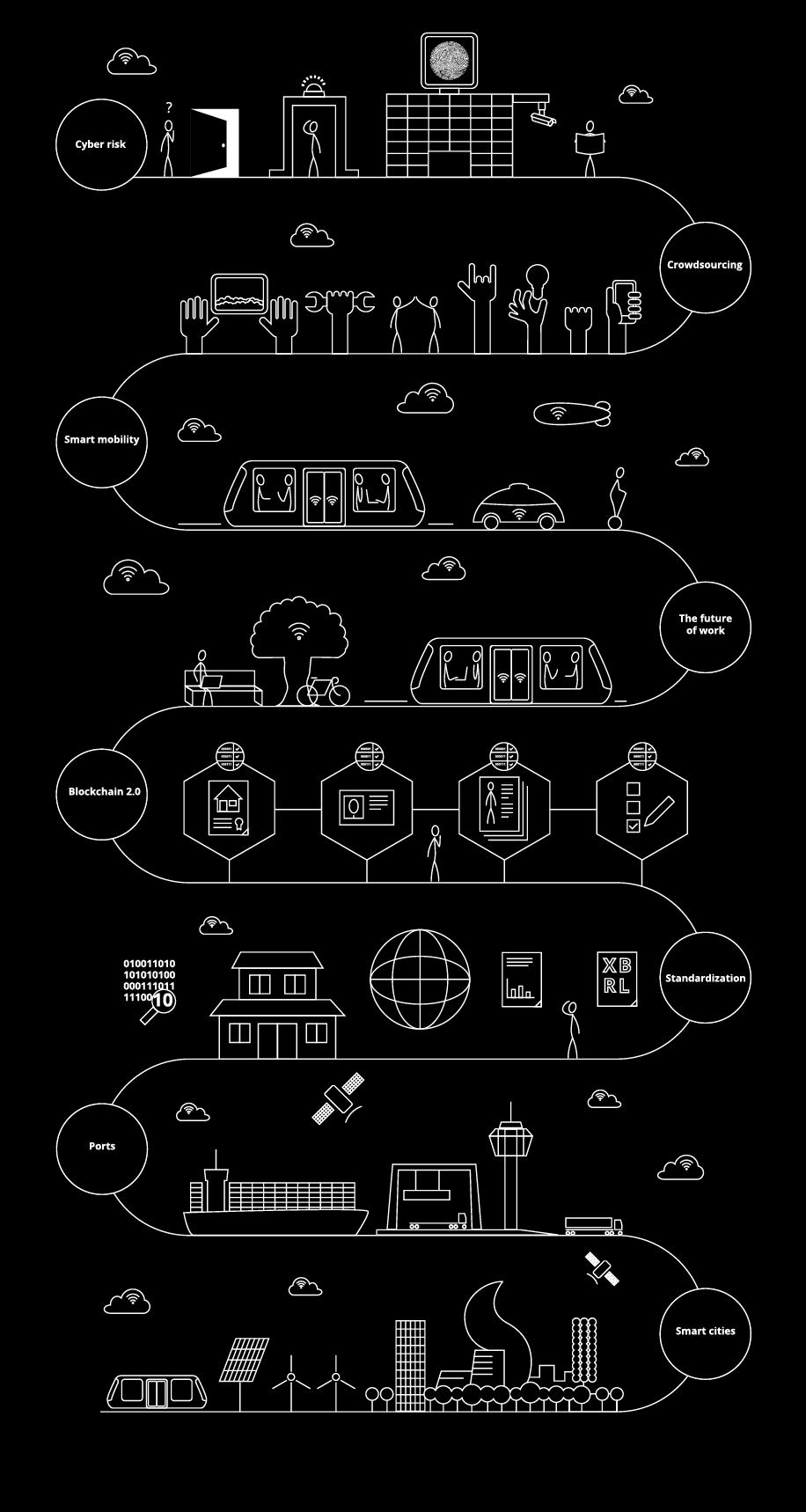 deloitte-nl-real-estate-predictions-visual-916