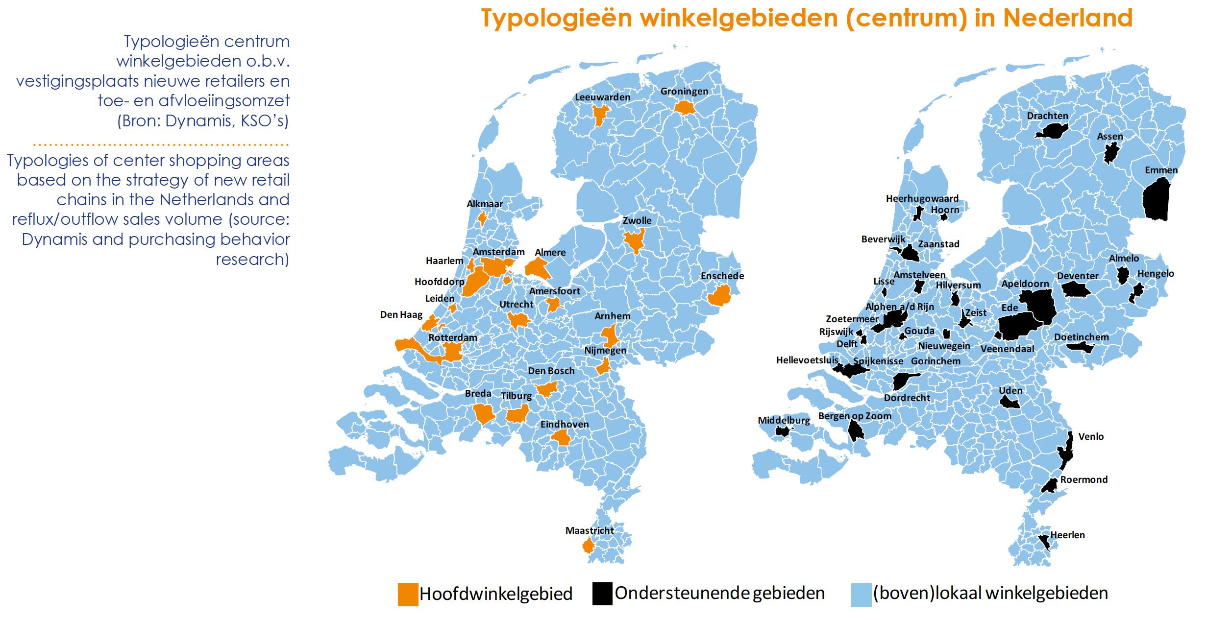Typologieën winkelgebieden (centrum) in Nederland